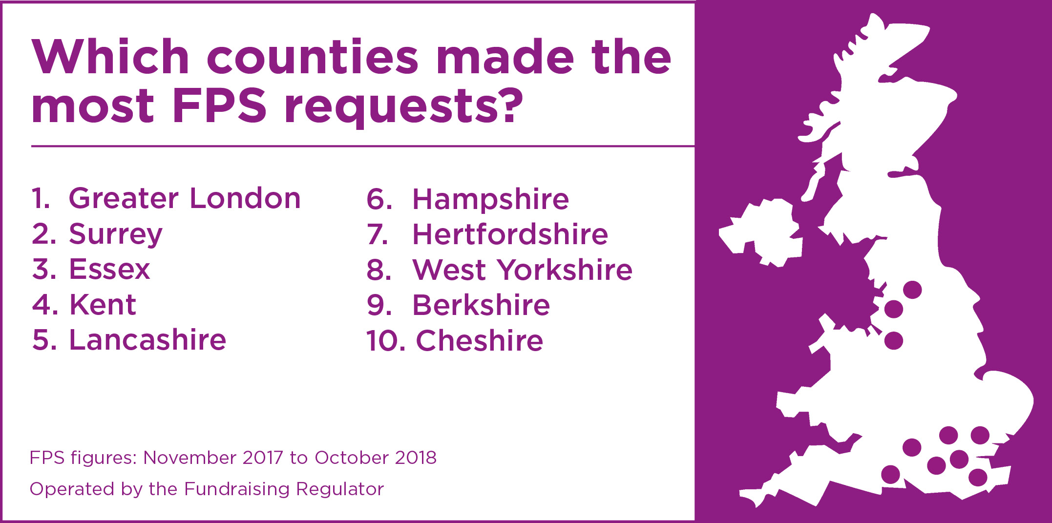 Which counties made the most FPS requests